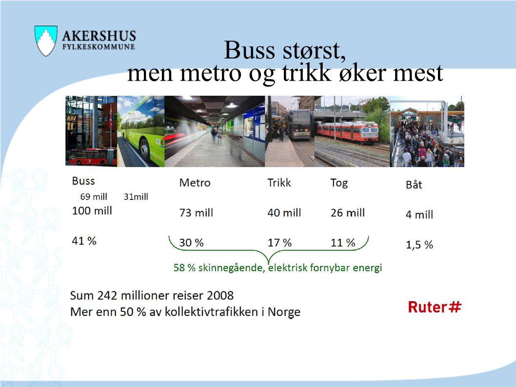 Buss størst, men metro og trikk øker mest