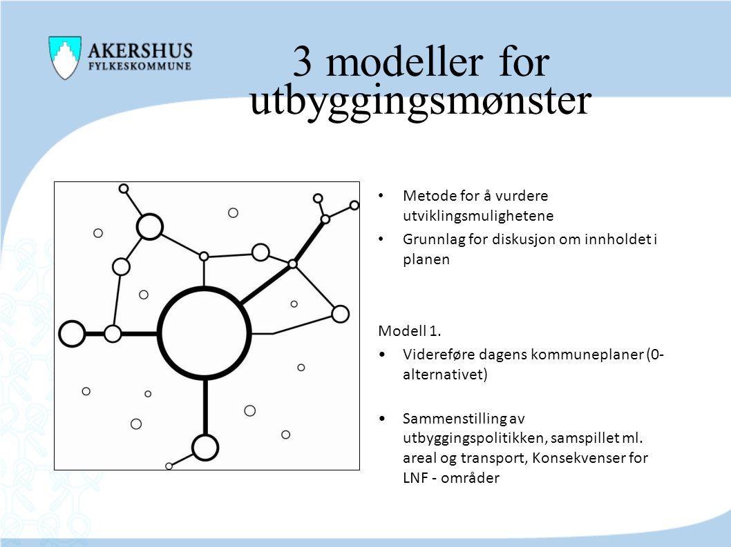 3 modeller for utbyggingsmønster