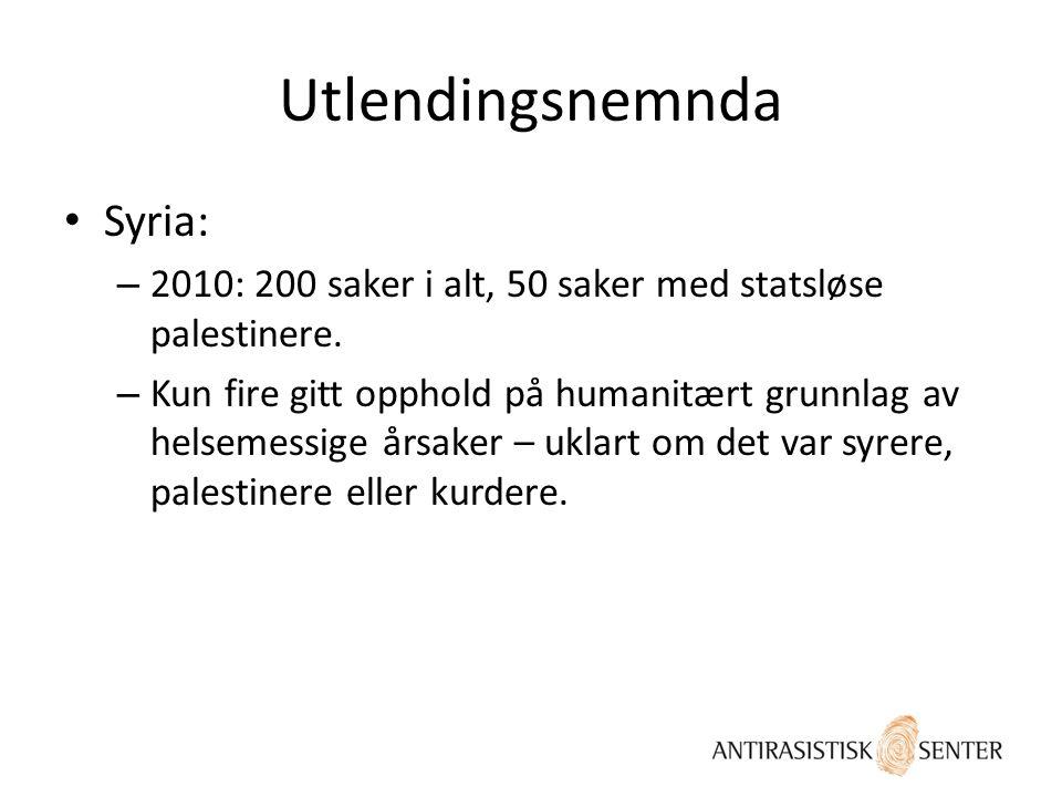 Utlendingsnemnda Syria: