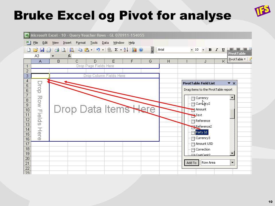 Bruke Excel og Pivot for analyse