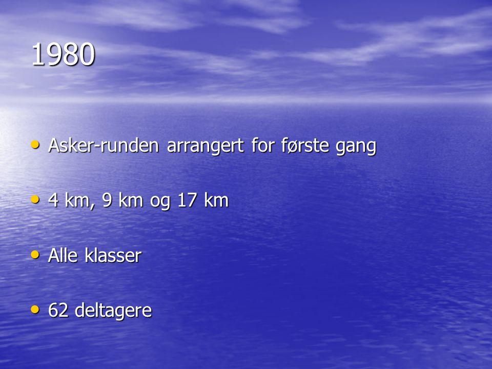 1980 Asker-runden arrangert for første gang 4 km, 9 km og 17 km