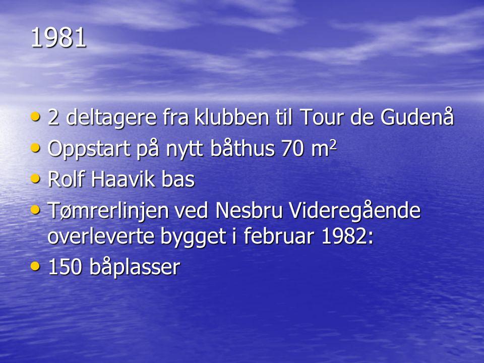 1981 2 deltagere fra klubben til Tour de Gudenå