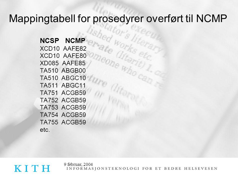 Mappingtabell for prosedyrer overført til NCMP