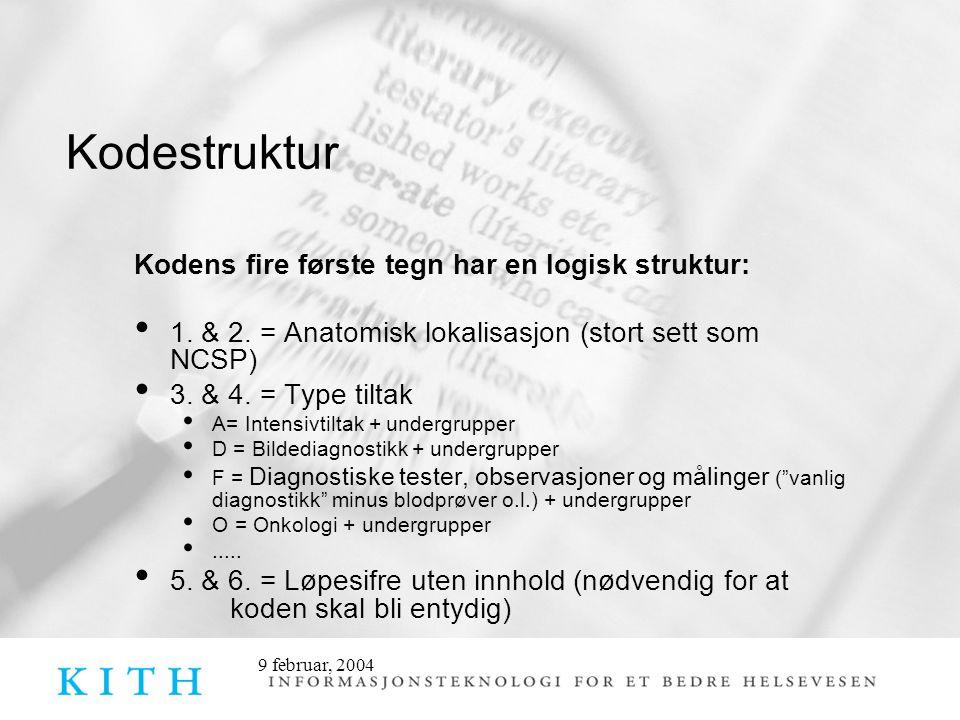 Kodestruktur Kodens fire første tegn har en logisk struktur: