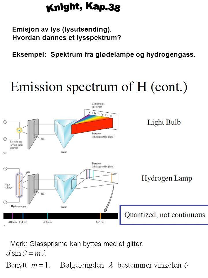 Knight, Kap.38 Emisjon av lys (lysutsending).