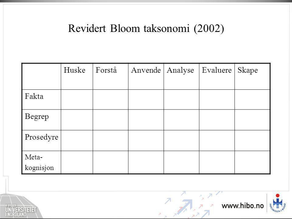Revidert Bloom taksonomi (2002)