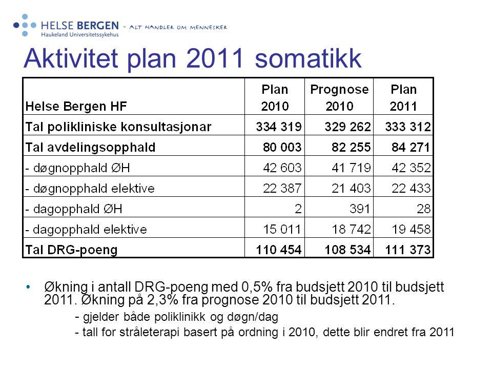 Aktivitet plan 2011 somatikk