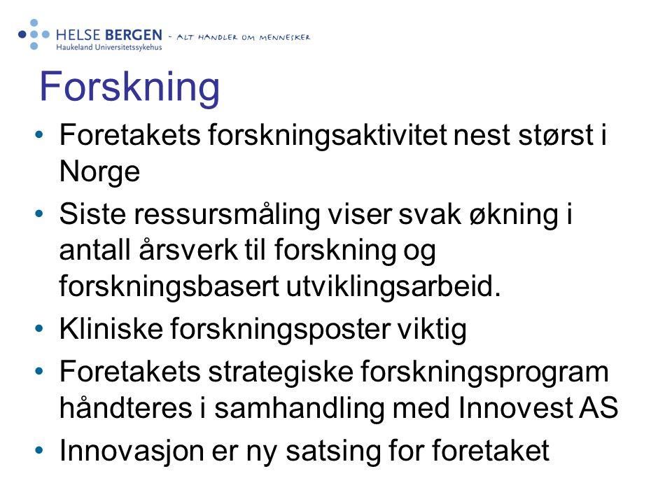 Forskning Foretakets forskningsaktivitet nest størst i Norge