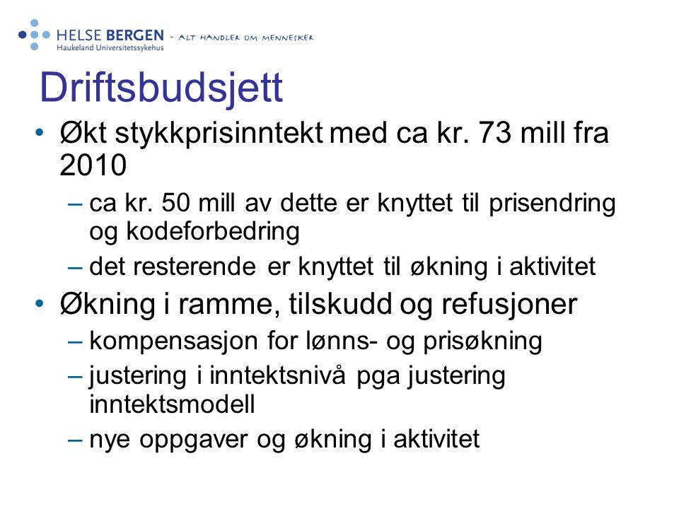 Driftsbudsjett Økt stykkprisinntekt med ca kr. 73 mill fra 2010