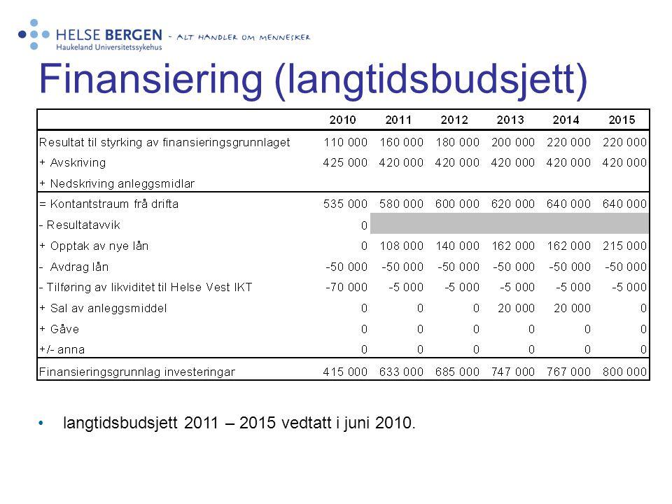 Finansiering (langtidsbudsjett)