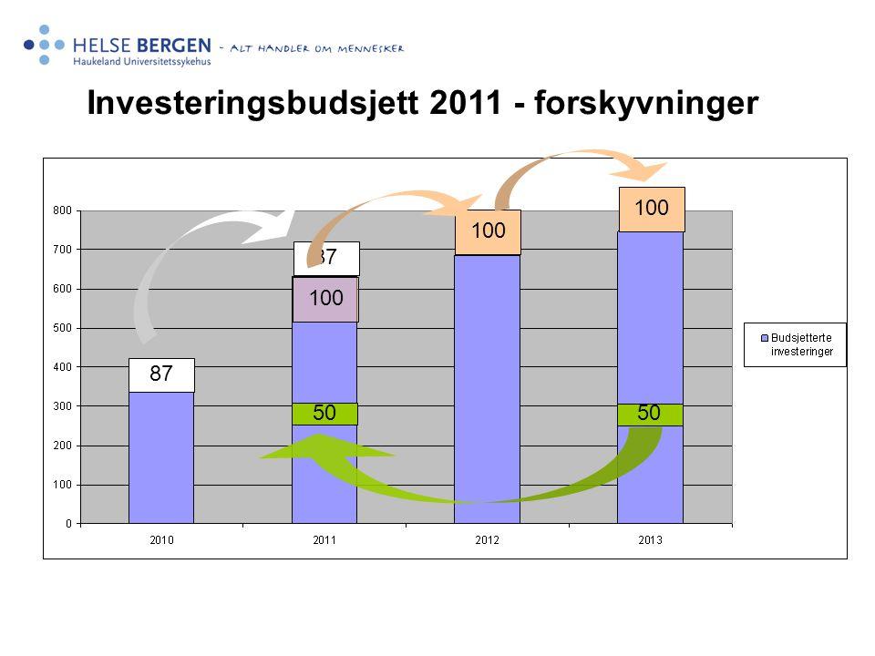 Investeringsbudsjett 2011 - forskyvninger