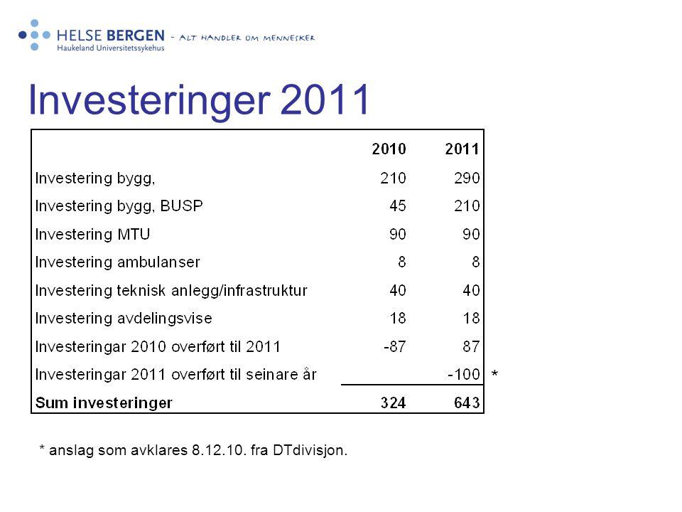 Investeringer 2011 * * anslag som avklares 8.12.10. fra DTdivisjon.