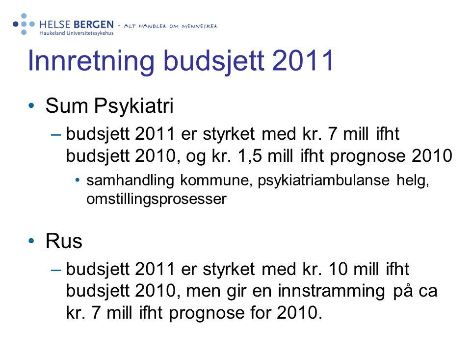 Innretning budsjett 2011 Sum Psykiatri Rus