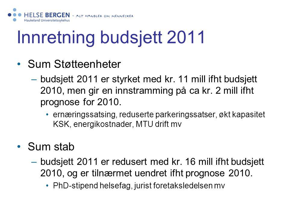 Innretning budsjett 2011 Sum Støtteenheter Sum stab