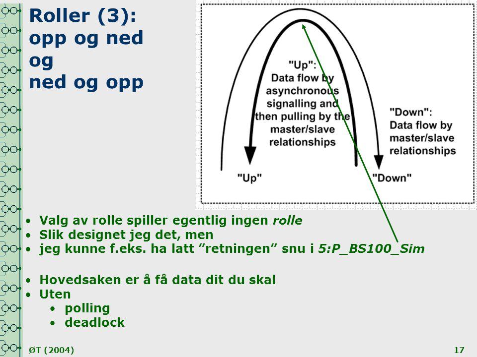 Roller (3): opp og ned og ned og opp
