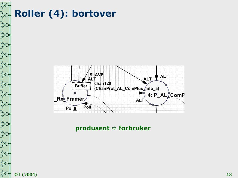 Roller (4): bortover produsent  forbruker ØT (2004)