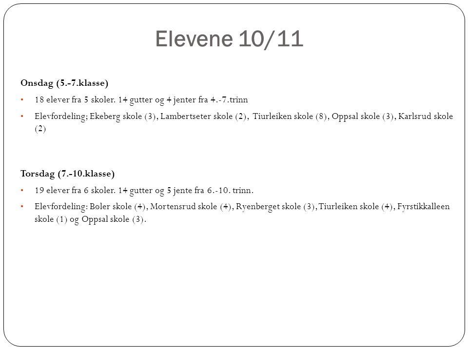 Elevene 10/11 Onsdag (5.-7.klasse)