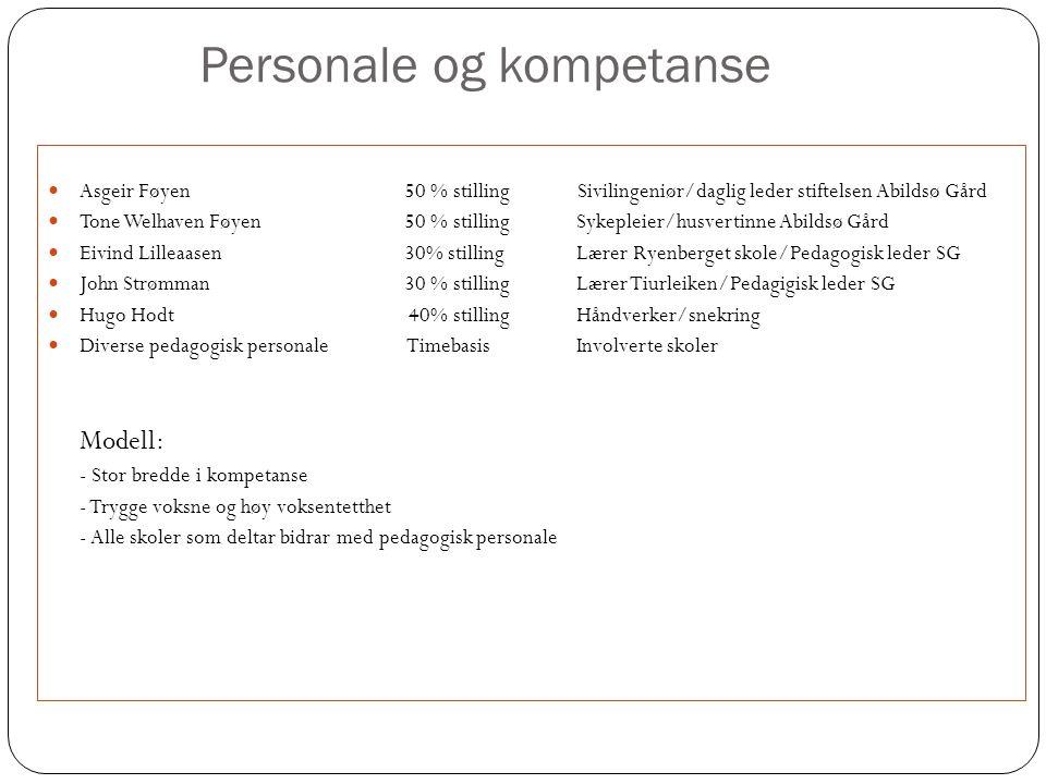 Personale og kompetanse