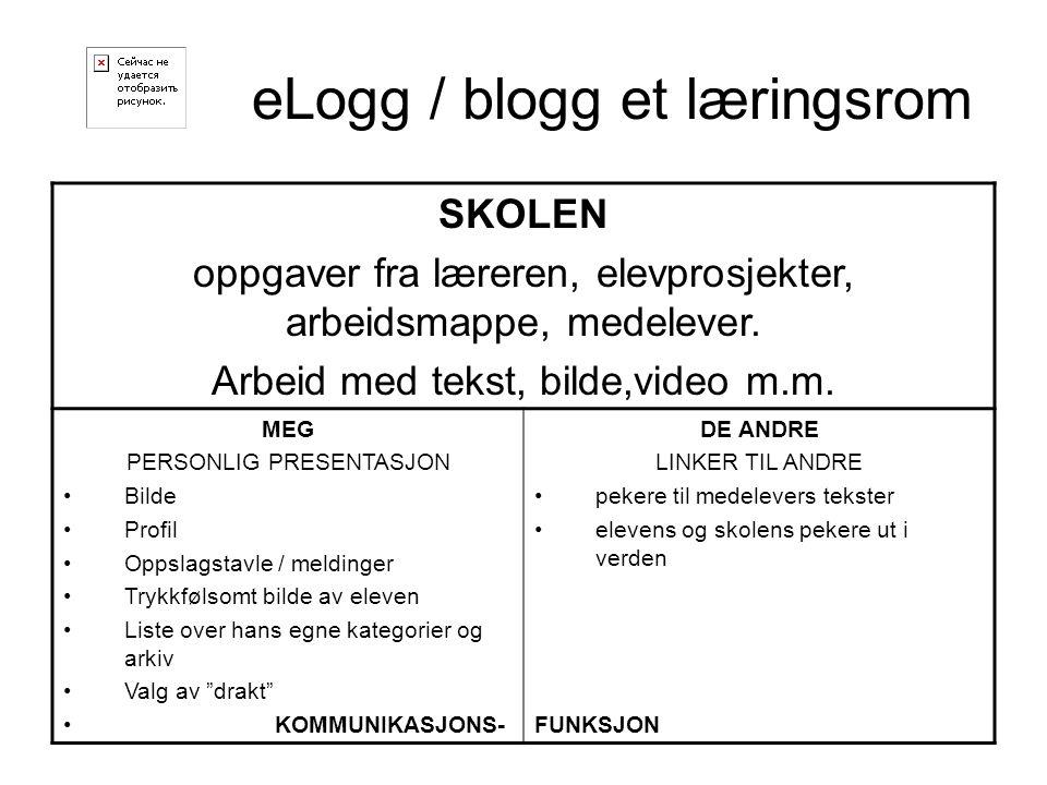 eLogg / blogg et læringsrom
