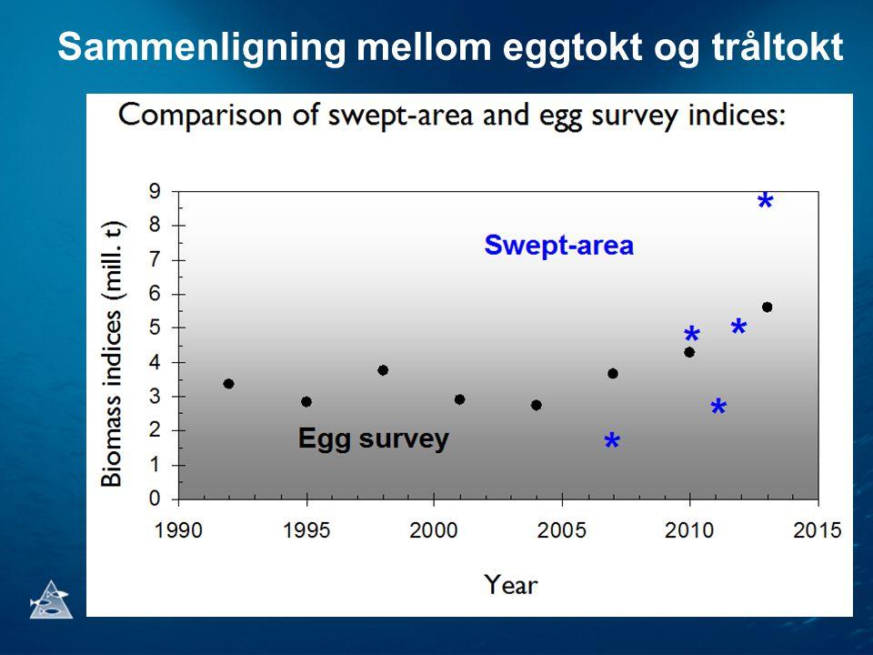 Sammenligning mellom eggtokt og tråltokt