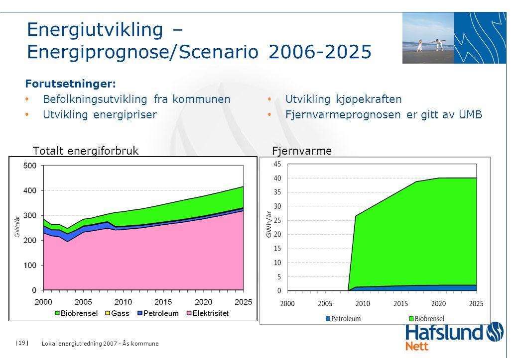 Energiutvikling – Energiprognose/Scenario 2006-2025