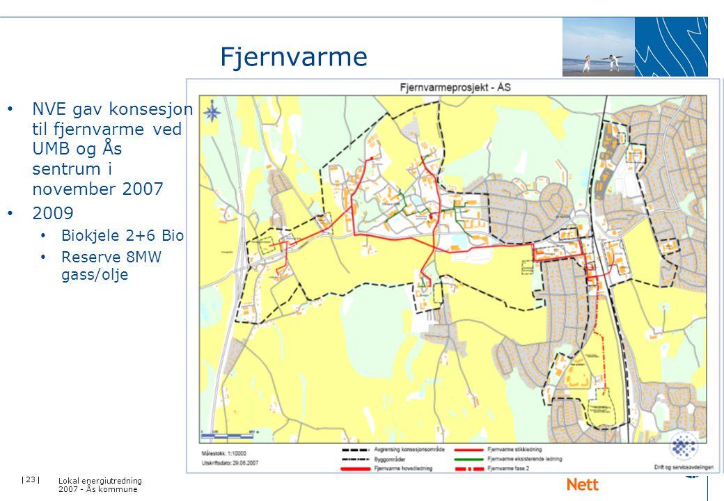 Fjernvarme NVE gav konsesjon til fjernvarme ved UMB og Ås sentrum i november 2007. 2009. Biokjele 2+6 Bio.