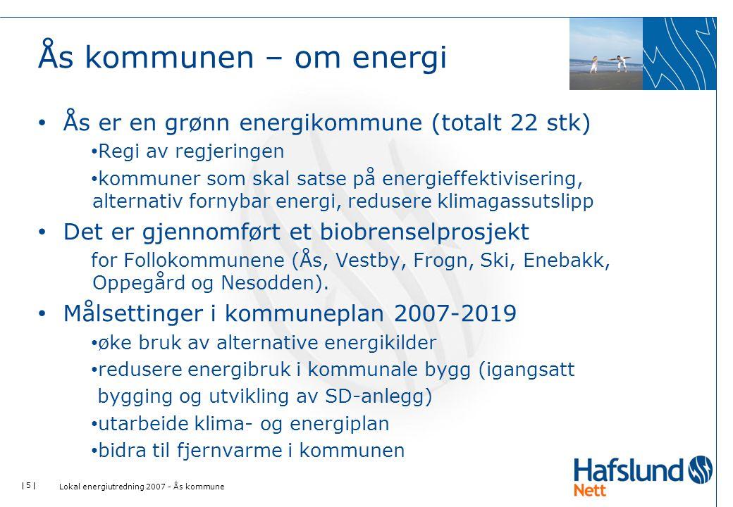 Ås kommunen – om energi Ås er en grønn energikommune (totalt 22 stk)