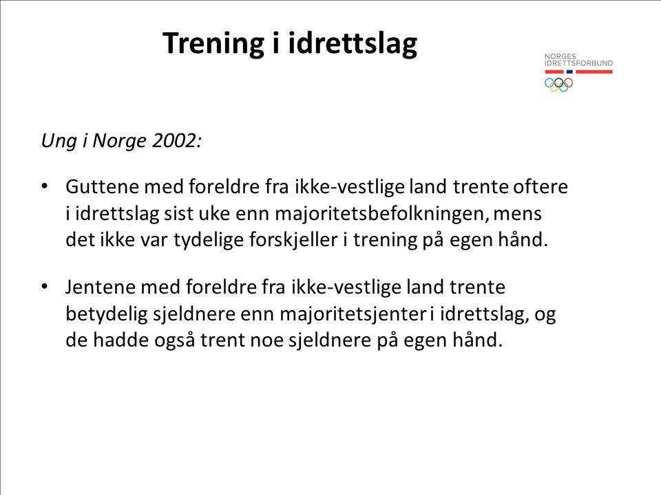 Trening i idrettslag Ung i Norge 2002: