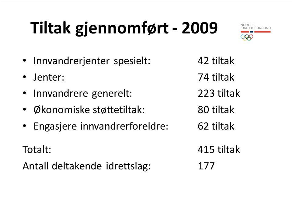 Tiltak gjennomført - 2009 Innvandrerjenter spesielt: 42 tiltak