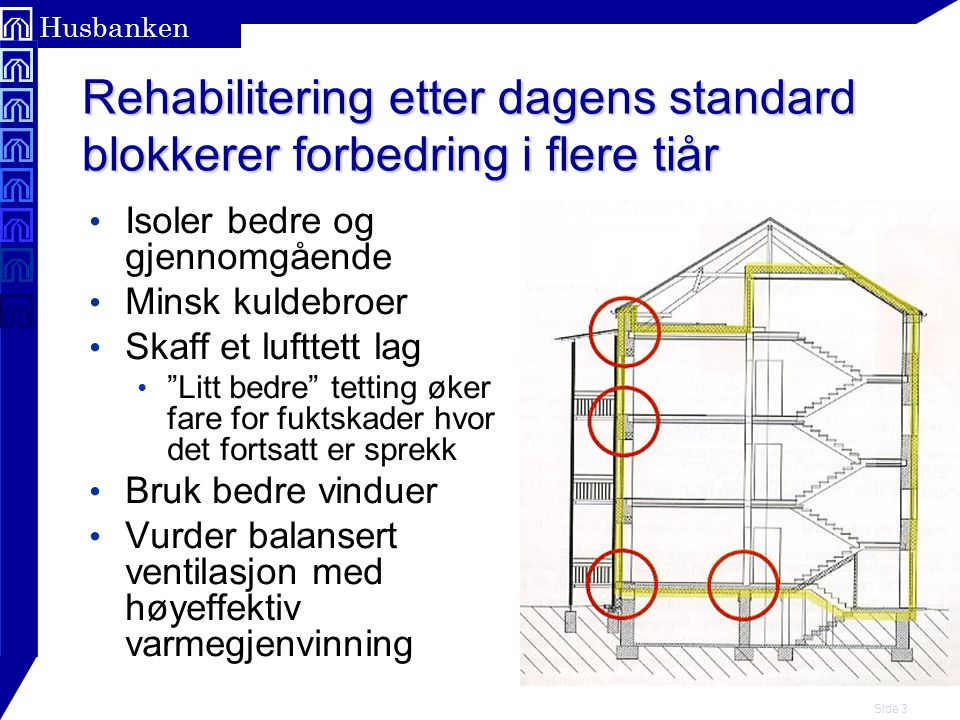 Rehabilitering etter dagens standard blokkerer forbedring i flere tiår