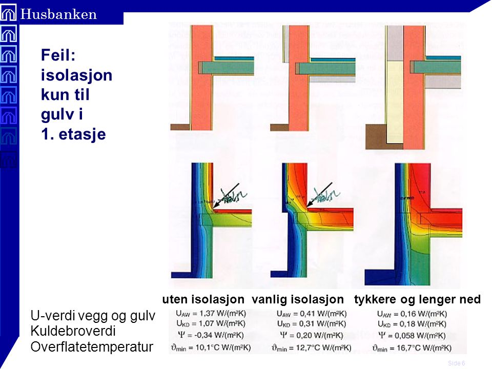Feil: isolasjon kun til gulv i 1. etasje