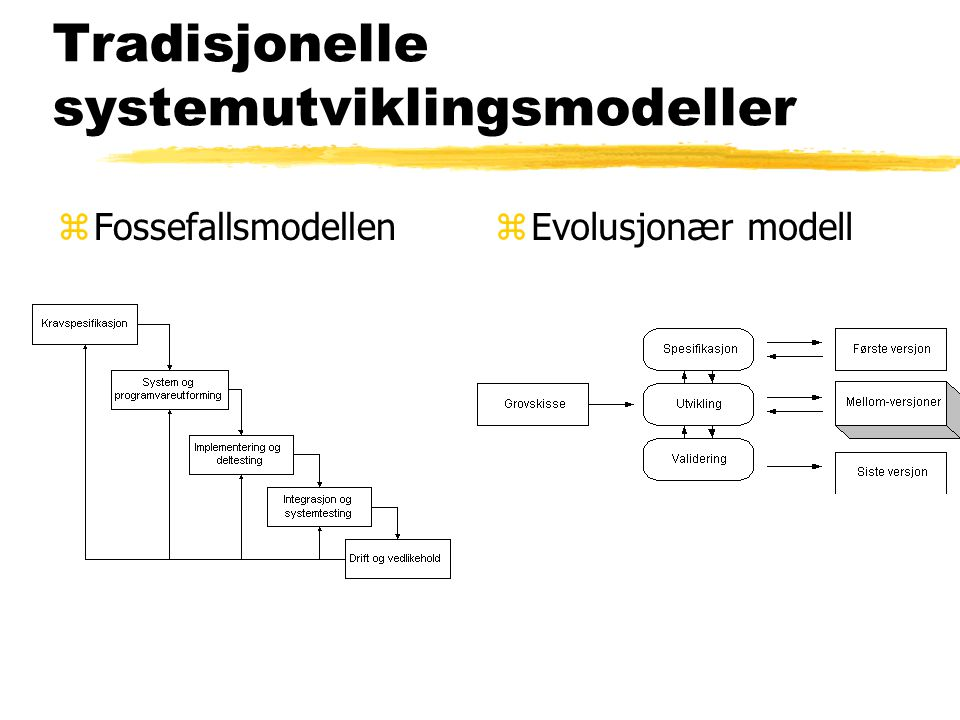 Tradisjonelle systemutviklingsmodeller