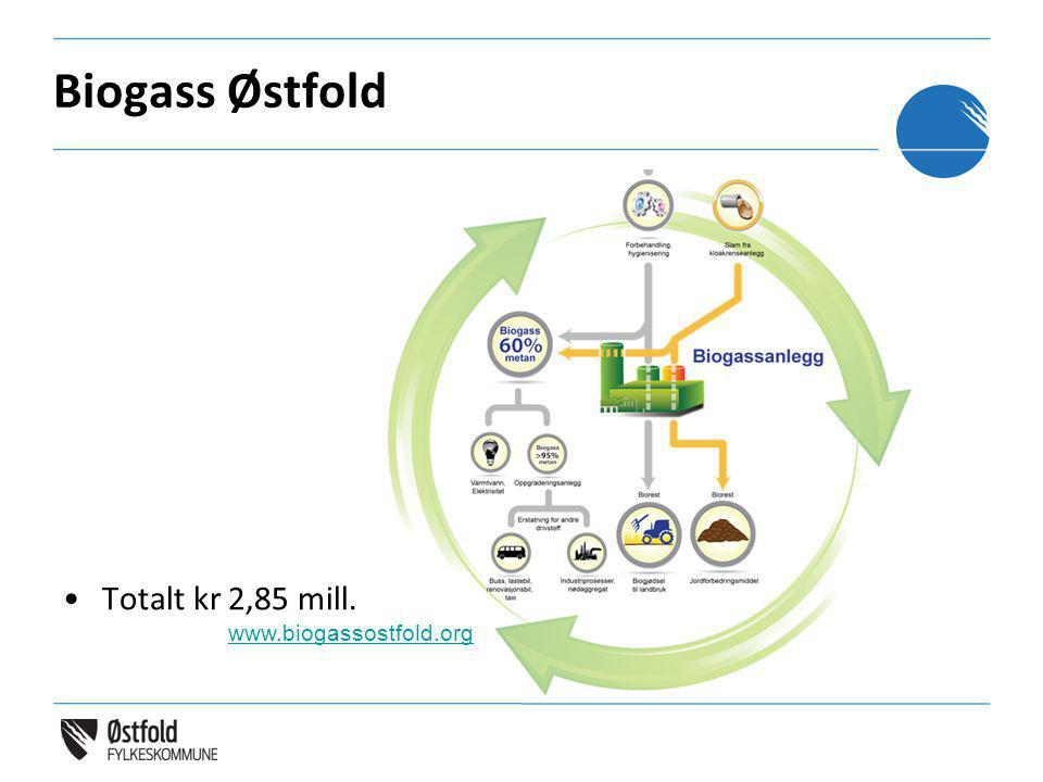 Biogass Østfold Totalt kr 2,85 mill. www.biogassostfold.org