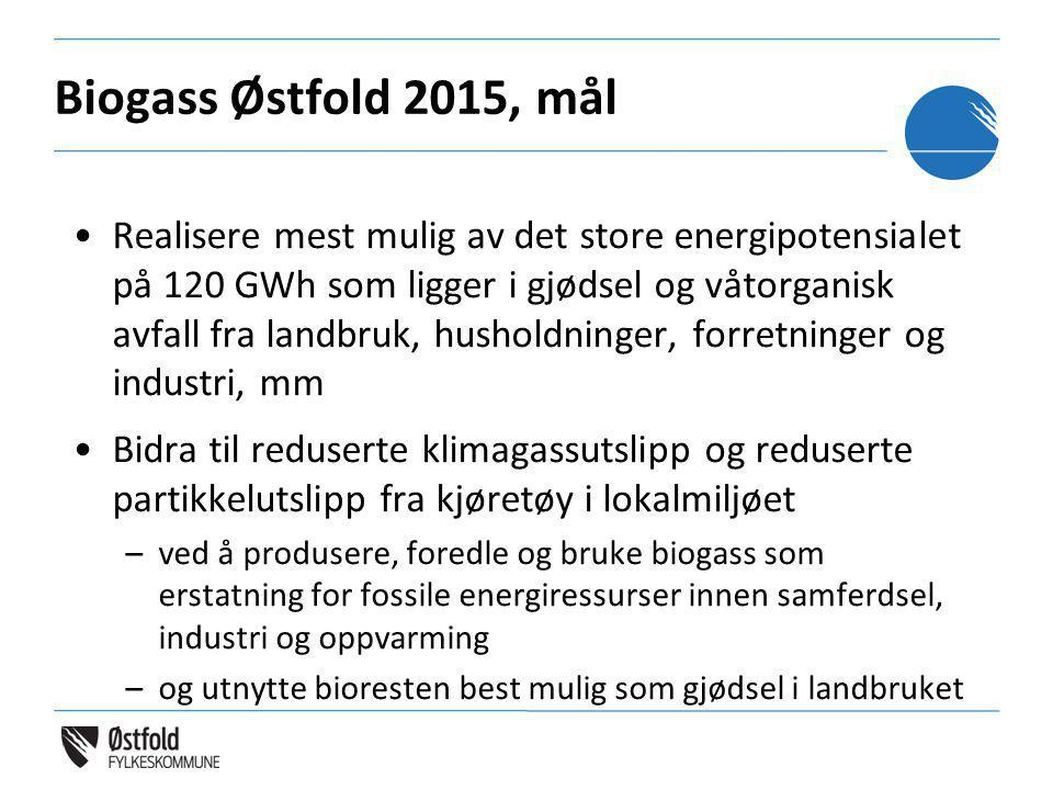 Biogass Østfold 2015, mål