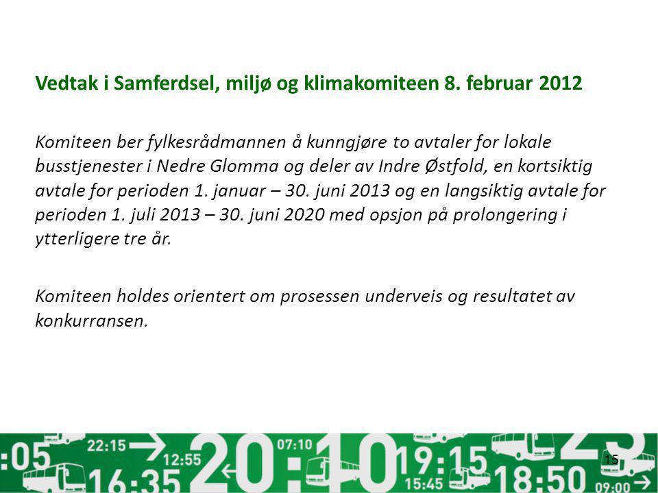 Vedtak i Samferdsel, miljø og klimakomiteen 8. februar 2012