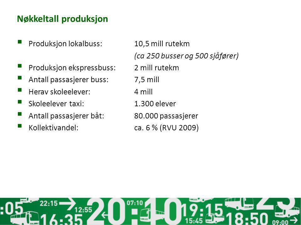 Nøkkeltall produksjon