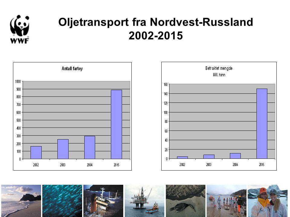 Oljetransport fra Nordvest-Russland 2002-2015