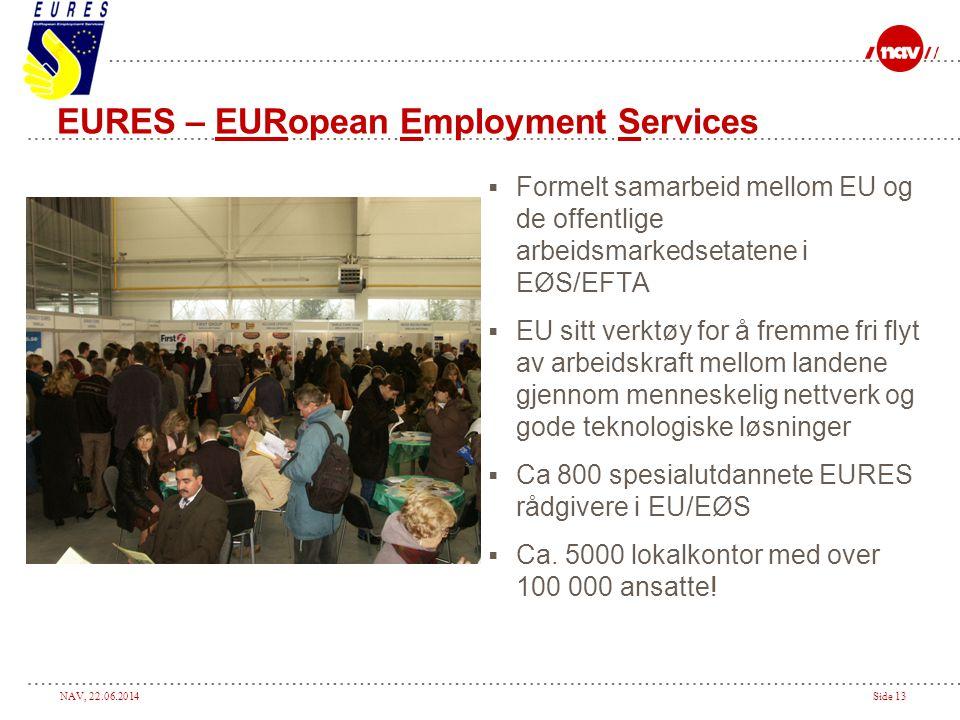 EURES – EURopean Employment Services