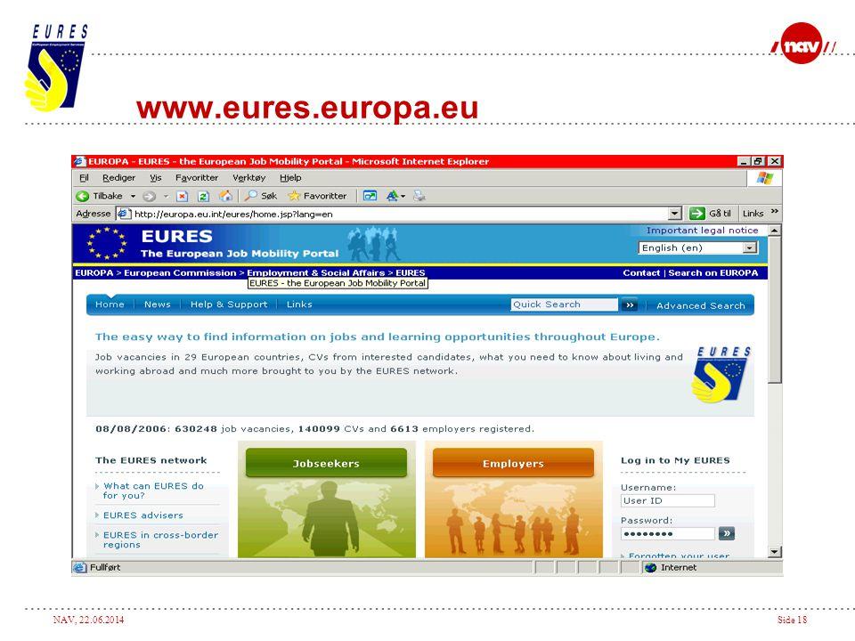 www.eures.europa.eu Ca 1 million Jobbvakanser Ca 300 000 CV`er