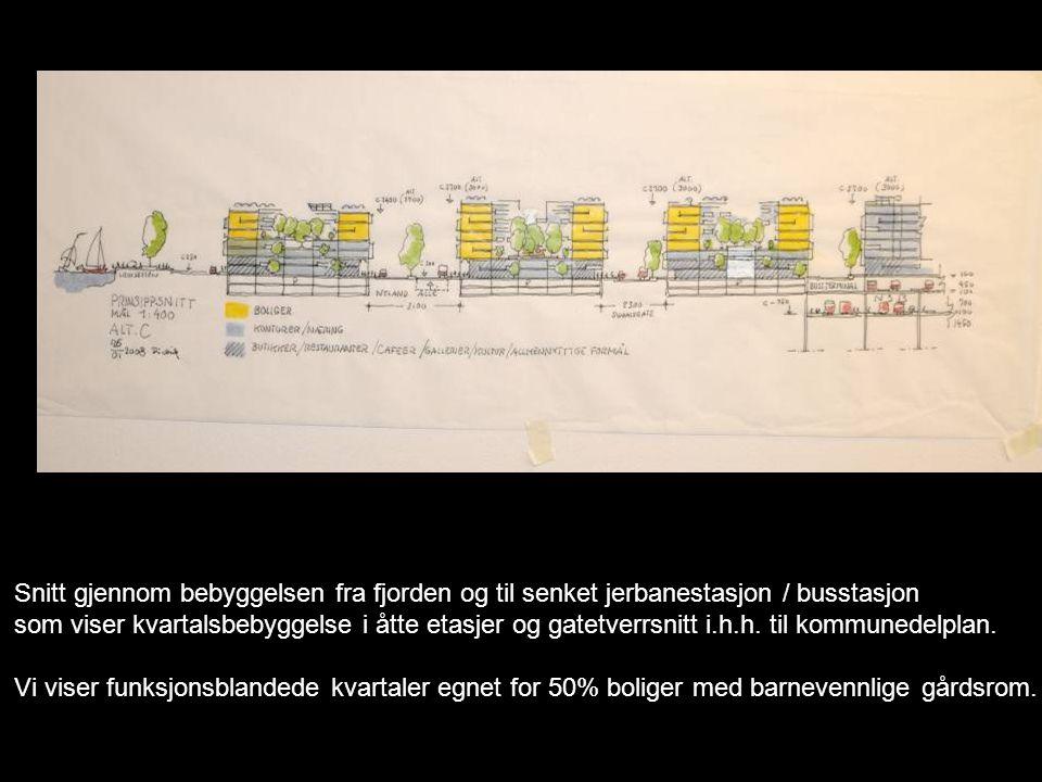 Snitt gjennom bebyggelsen fra fjorden og til senket jerbanestasjon / busstasjon som viser kvartalsbebyggelse i åtte etasjer og gatetverrsnitt i.h.h. til kommunedelplan.