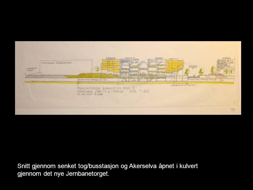 Snitt gjennom senket tog/busstasjon og Akerselva åpnet i kulvert gjennom det nye Jernbanetorget.