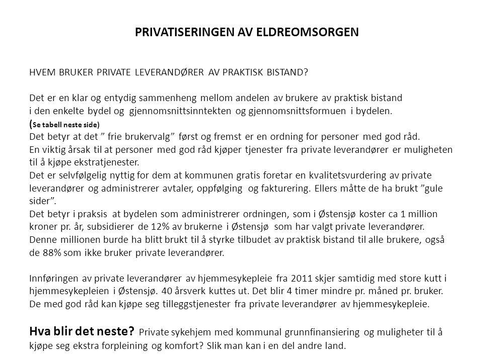 PRIVATISERINGEN AV ELDREOMSORGEN HVEM BRUKER PRIVATE LEVERANDØRER AV PRAKTISK BISTAND.