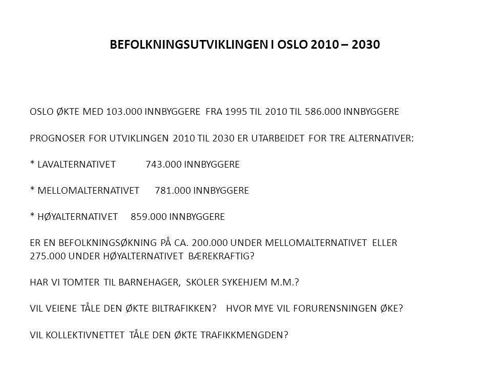 BEFOLKNINGSUTVIKLINGEN I OSLO 2010 – 2030 OSLO ØKTE MED 103
