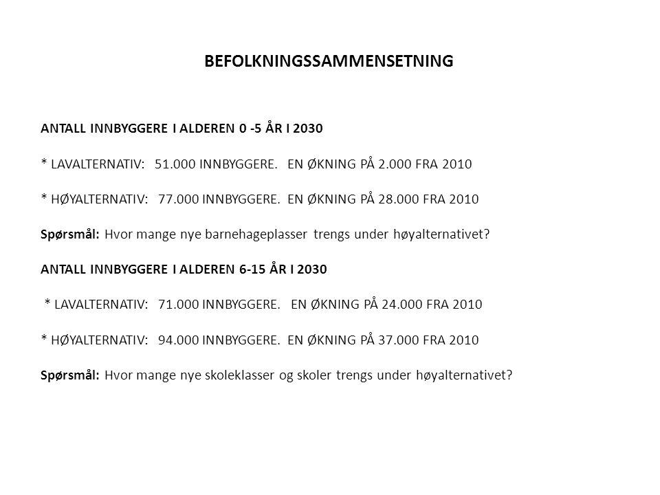 BEFOLKNINGSSAMMENSETNING ANTALL INNBYGGERE I ALDEREN 0 -5 ÅR I 2030