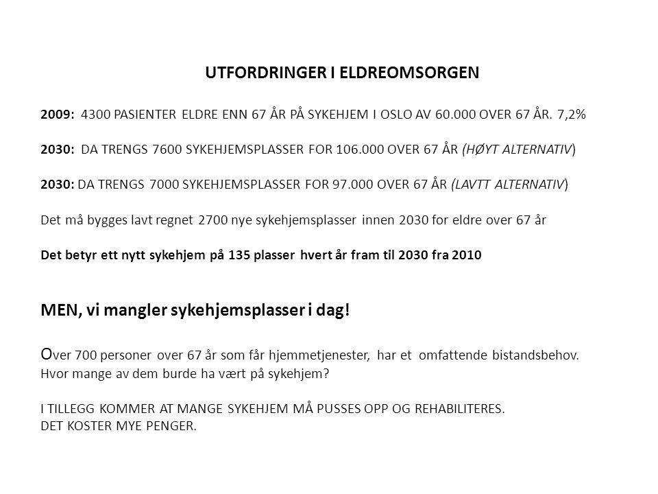 UTFORDRINGER I ELDREOMSORGEN 2009: 4300 PASIENTER ELDRE ENN 67 ÅR PÅ SYKEHJEM I OSLO AV 60.000 OVER 67 ÅR.