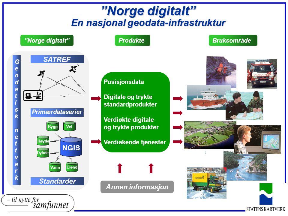 Norge digitalt En nasjonal geodata-infrastruktur