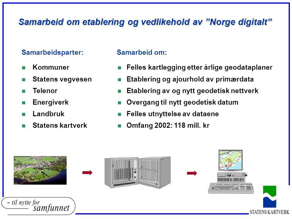 Samarbeid om etablering og vedlikehold av Norge digitalt