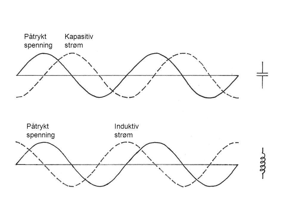 Påtrykt spenning Kapasitiv strøm Påtrykt spenning Induktiv strøm