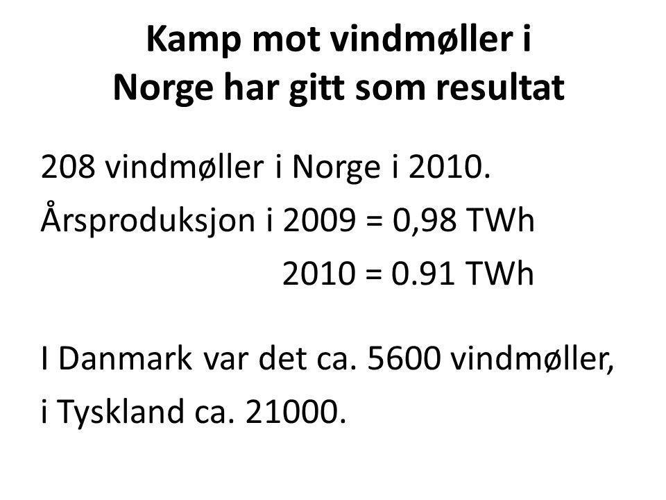 Kamp mot vindmøller i Norge har gitt som resultat