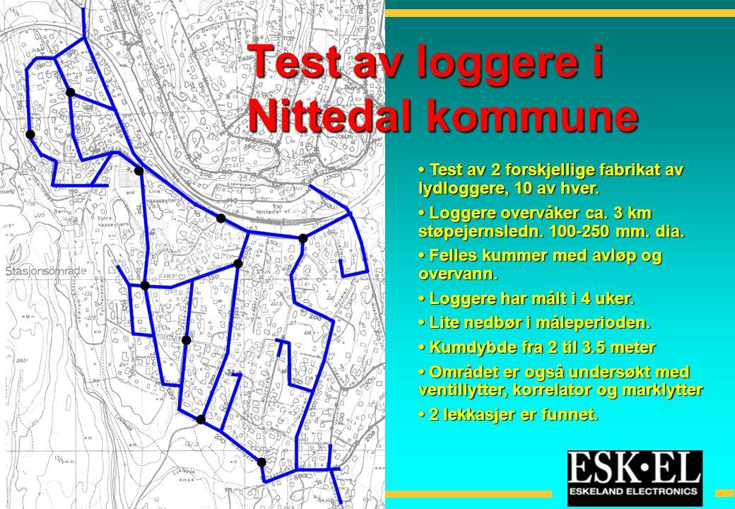 Test av loggere i Nittedal kommune